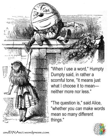 Humpty Dumpty John Tenniel 1871 Through the Looking Glass Lewis Carroll 1872, sitting on the wall talking to Alice, Tanzelle Oberholster, andDNAsci.wordpress.com, Peter Dawe
