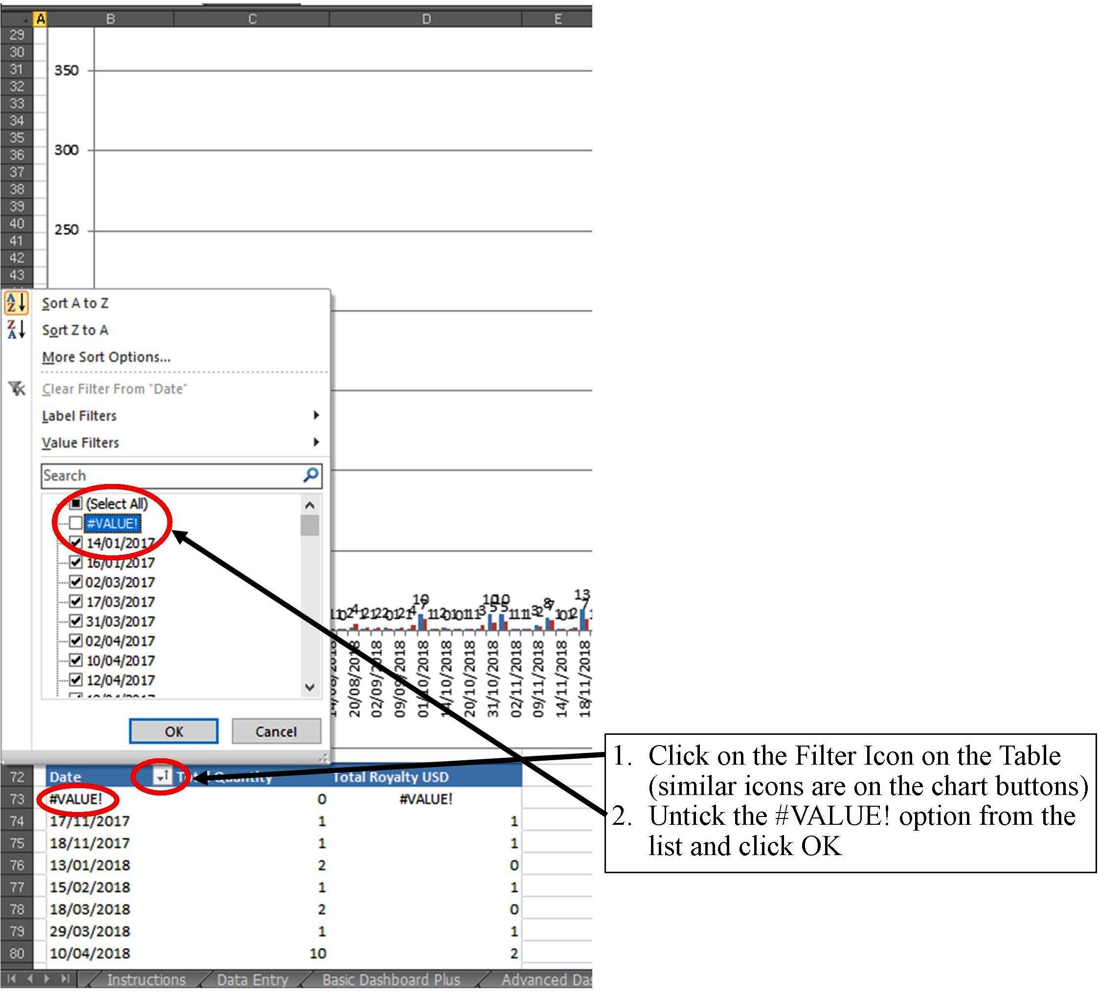 Excel, Table, Chart, Filter, Blank, Empty, #VALUE!