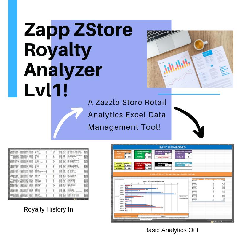 Zapp, Zazzle, Store, Royalty History, Analyzer, Excel, Data, Management, Analytics, MyVerse, All_Natural_Spirit, aRtVerse, Tanzelle, Oberholster, MindFrameShift, SpreadSheetNut, anddnasci.wordpress.com