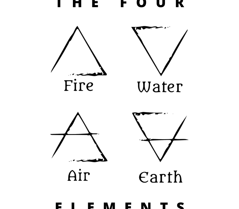 four elements, alchemical symbol, black, white, minimalist, mind frame shift, tanzelle oberholster, typography, modern, graphic design